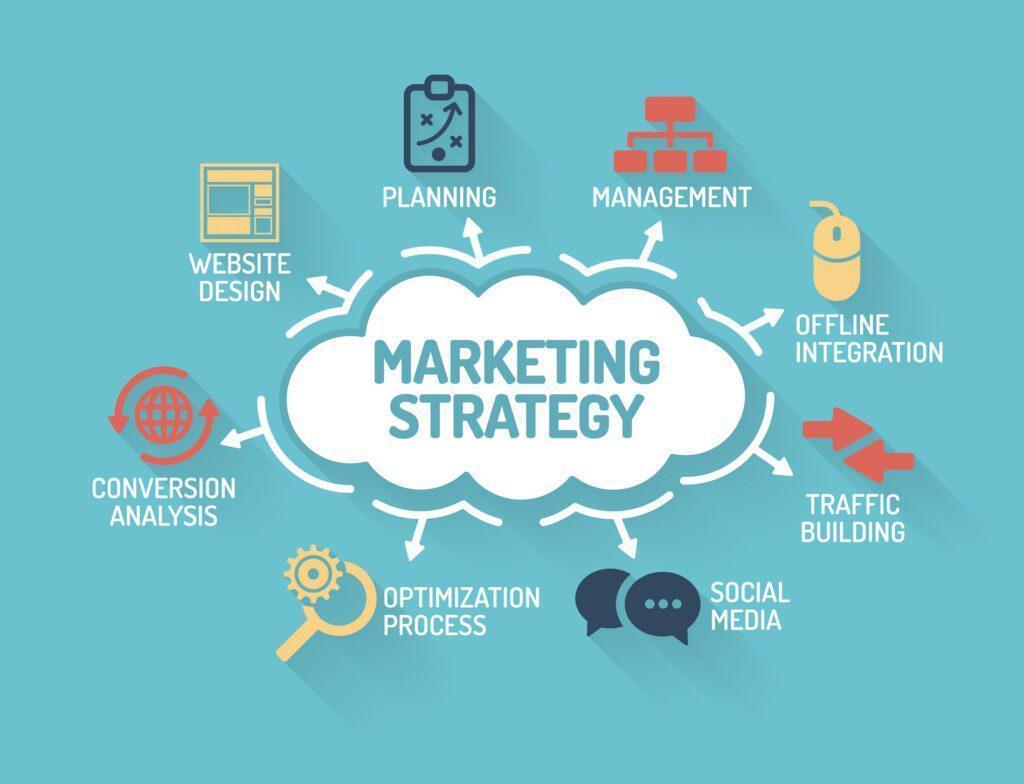 marketing trung tam ngoai ngu 2